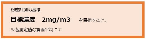 粉塵計測の基準