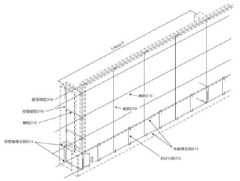 ブロック塀の配筋例
