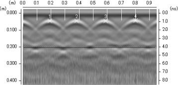 SIR-EZ測定データ