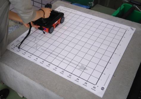 3D測定方法:Y方向に測定