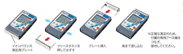 离子平衡测量板的安装