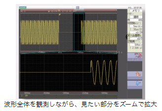 波形の一部を拡大・Zoom機能