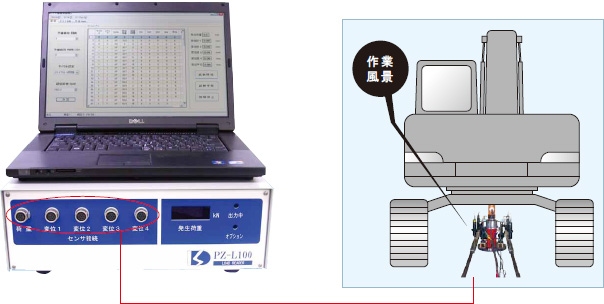 手動 平板載荷試験用データ演算装置