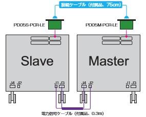 単相3線システム構成