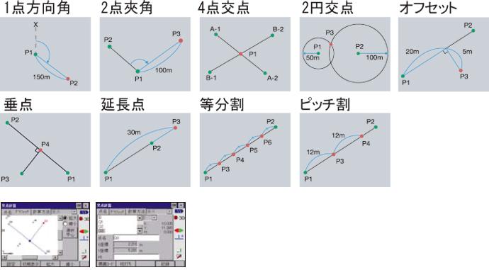 9種類の交点計算
