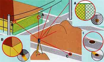 超小型・可視光レーザ(レーザークラス3R)で、ピンポイント測定