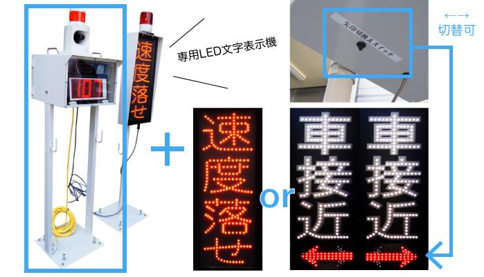 SRDL-3PS-B2にLED文字表示機を連動