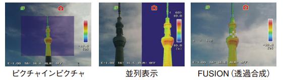 500万画素の可視像と熱画像の比較が容易に行なえます。