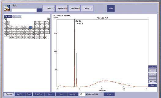 複合材料における蛍光X線分析