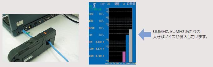 モニタ機能を使用したノイズ測定例