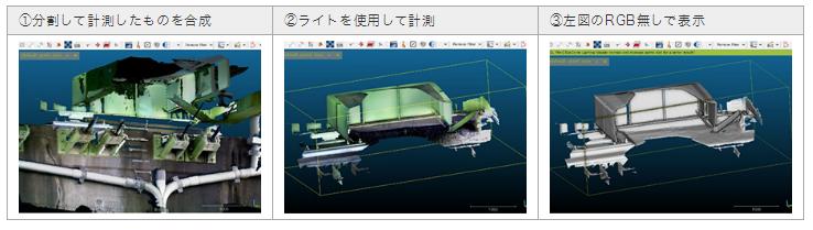 3Dスキャナーとの合成