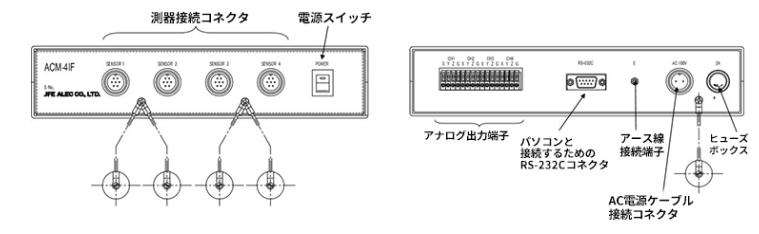 最大4本のセンサーの接続が可能
