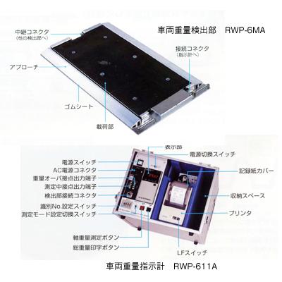 車両重量計(トラックスケール)RWP-61A-2