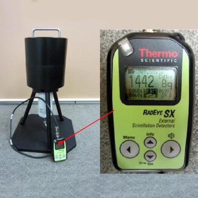 高感度γ線食品モニタSX-SPA