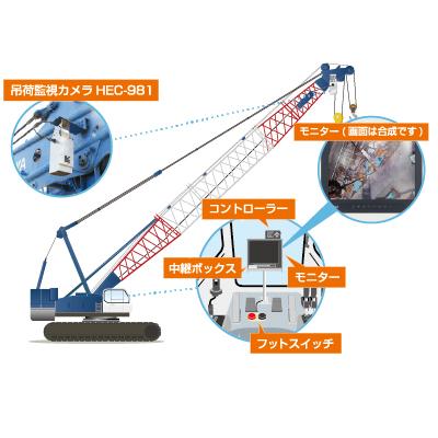 吊荷監視カメラHEC-981
