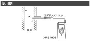 燃焼排ガス中の酸素濃度測定