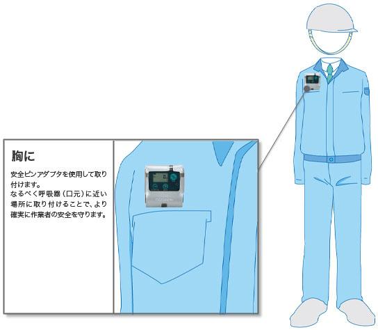 安全销适配器产品C-10(包括在标准组件中)