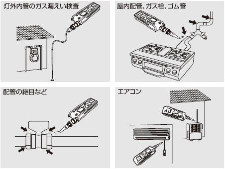 用于城市燃气和液化石油气的泄漏检测。
