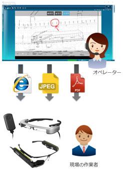 資料・URL送信機能