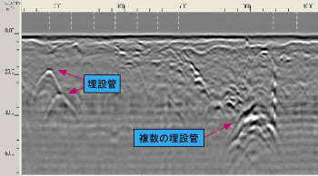 400MHzアンテナで取得した埋設管のデータ例