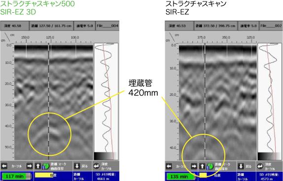 ストラクチャスキャン500 SIR-EZ 3D と ストラクチャスキャン SIR-EZの違い