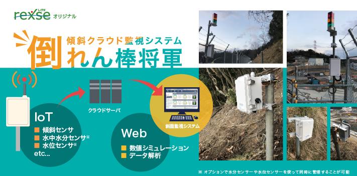 傾斜クラウド監視システム 倒れん棒将軍EarthWatch(O)
