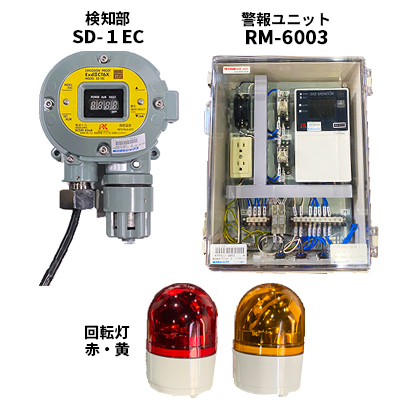 スマートタイプガス検知器セットRM-6003-SD-1EC(CO)